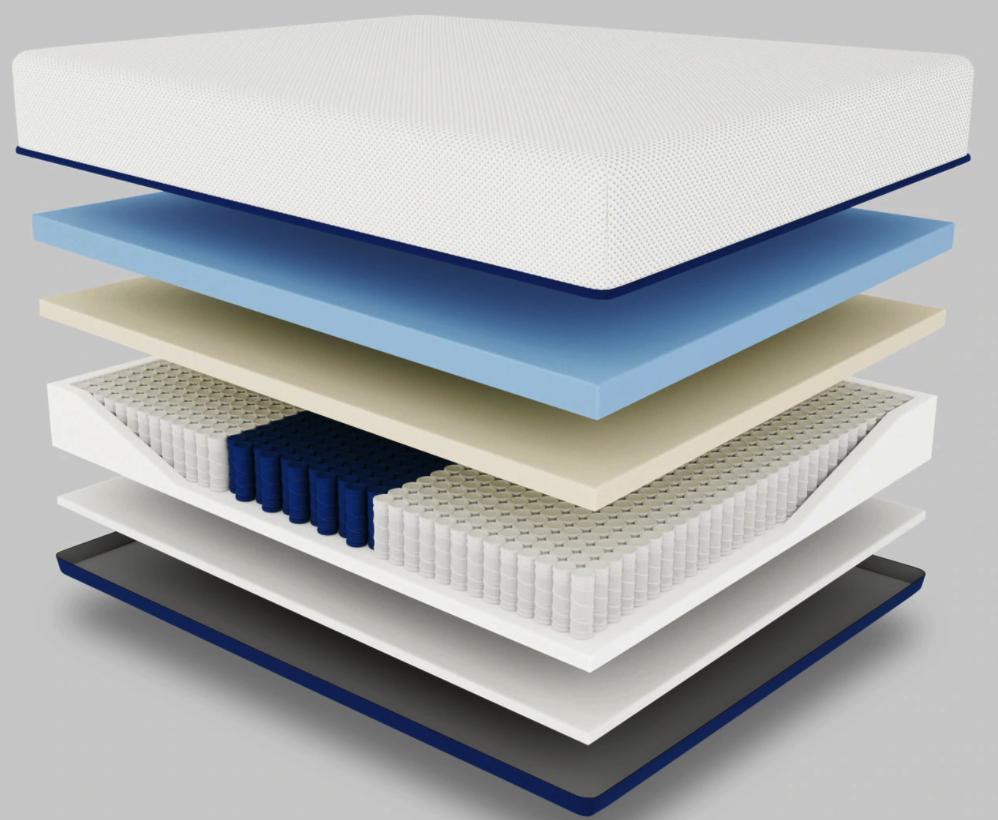 AmeriSleep AS5 Hybrid Layers